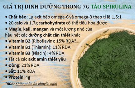 Giá trị dinh dưỡng của tảo xoắn Spirulina